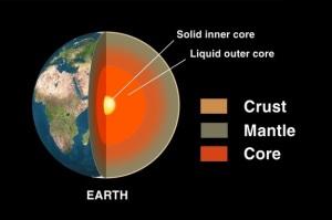 earth-layers