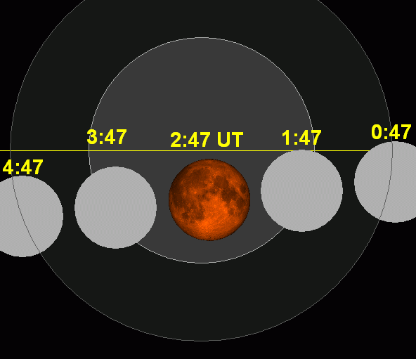 Lunar_eclipse_chart_close-2015Sep28