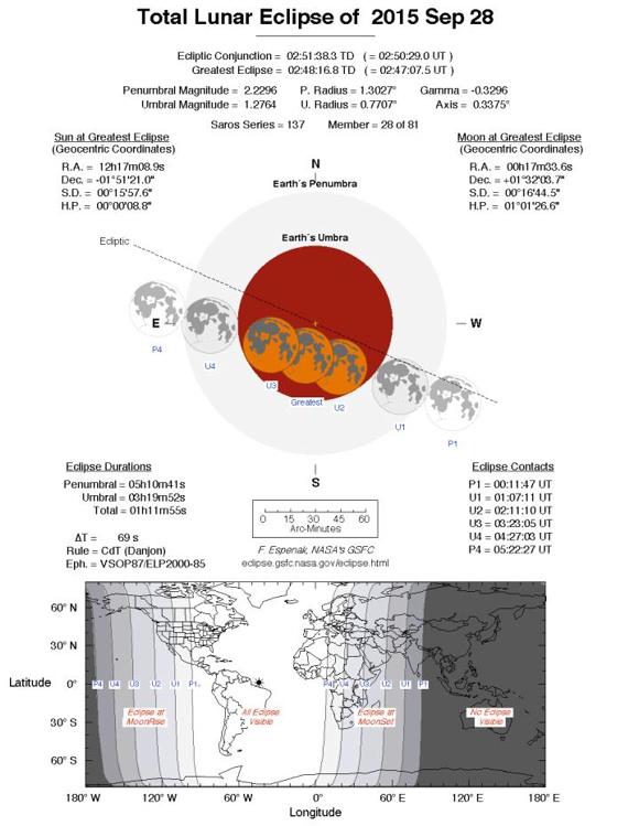 total-lunar-eclipse-sep-28-2015