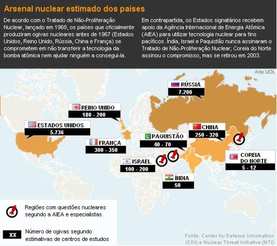 arsenal_nuclear