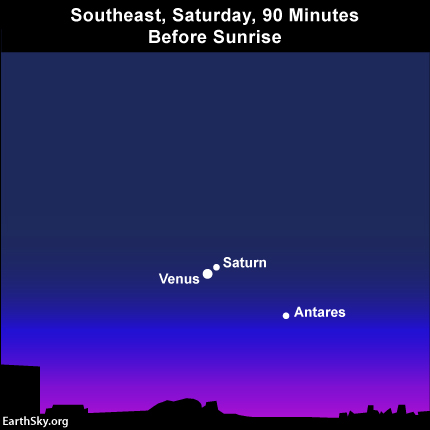 jan-8-venus-saturn-antares-night-sky-chart