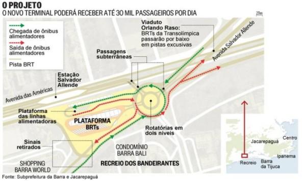 mapa-rodoviario
